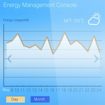 Energy-Metering-Remote-Monitoring