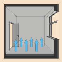 Insulation-Heat-Conservation