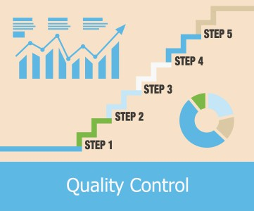 Quality-Control-policies-&-Process
