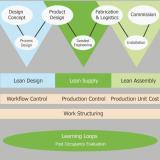 SureMountain-Lean-Construction-Solutions